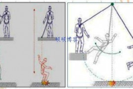 速差防坠器低挂高用坠落摔伤事故