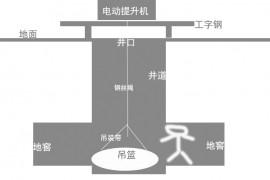 使用电动提升机如何挖地窖更便捷安全