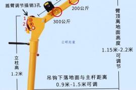 车载吊机搭配劣质多功能提升机作业有哪些危害?