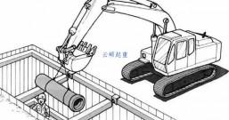 挖掘机吊装管道:管道脱落砸伤人员