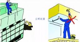 高空作业等级是按作业高度来划分