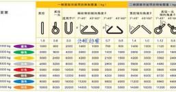 彩色扁平吊装带1/2/3/5/6/8/10/12/15T