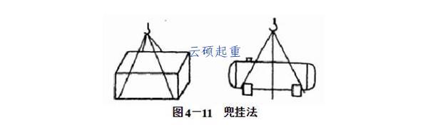 图1 兜挂法