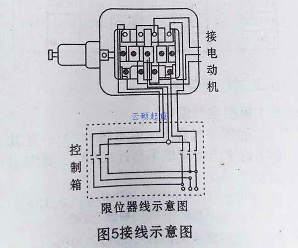 限位器接线图