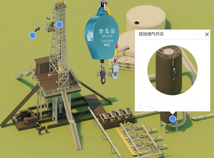 石油管网维修防坠器应用