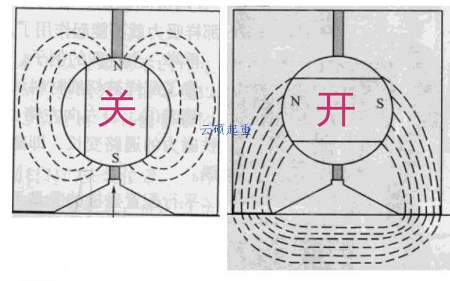 永磁吸吊器V型工作面设计原理