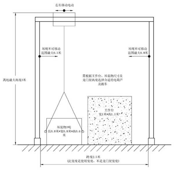 定制龙门架吊装方案