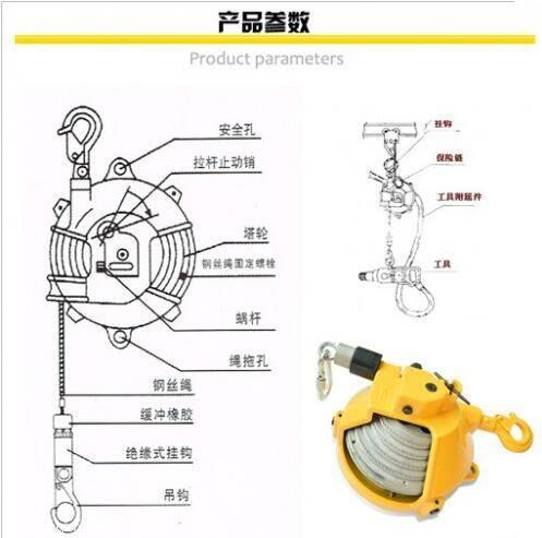 弹簧平衡器工作原理、使用方法第2张-云硕起重